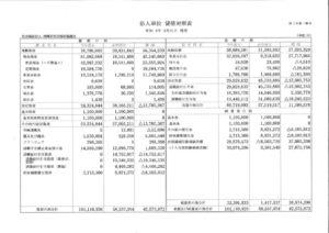 令和2年度貸借対照表のサムネイル